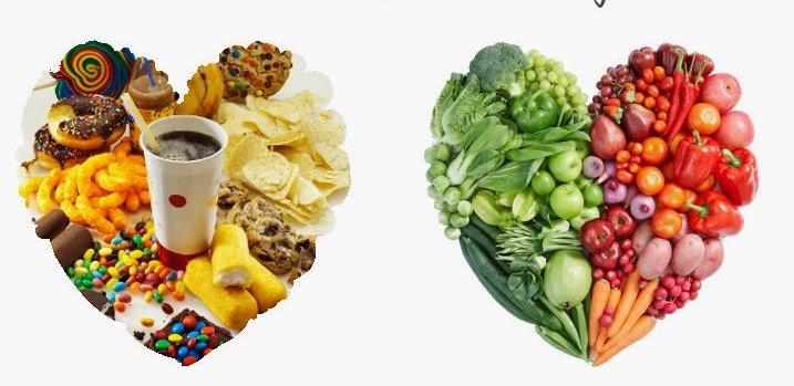 Avoiding unhealthy food
